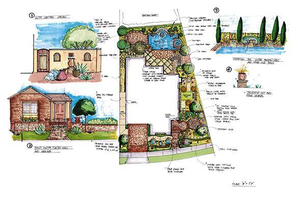 landscape design concepts maine